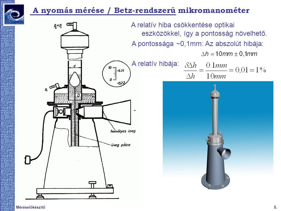 8.Méréselőkészítő 2009. tavasz A nyomás mérése / Betz-rendszerű mikromanométer A relatív hiba csökkentése optikai eszközökkel, így a pontosság növelhe