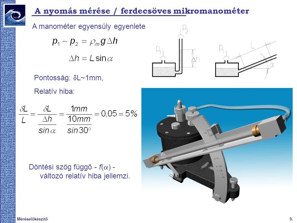 20.Méréselőkészítő Térfogatáram-mérés / szűkítőelemes módszer Venturi-cső p1p1 p2p2 mm  ny hh H Bernoulli-egyenlet (  =áll., U=áll.): A1A1 A2A2