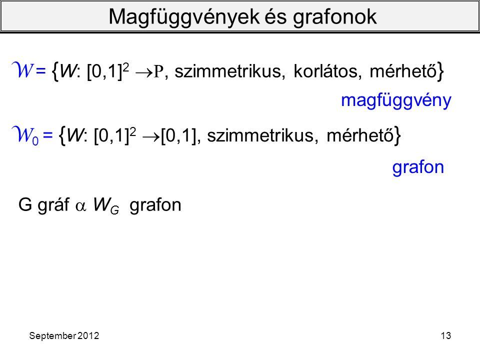 September 201213 W 0 = { W: [0,1] 2  [0,1], szimmetrikus, mérhető } Magfüggvények és grafonok G gráf  W G grafon W = { W: [0,1] 2  R, szimmetrikus, korlátos, mérhető } magfüggvény grafon