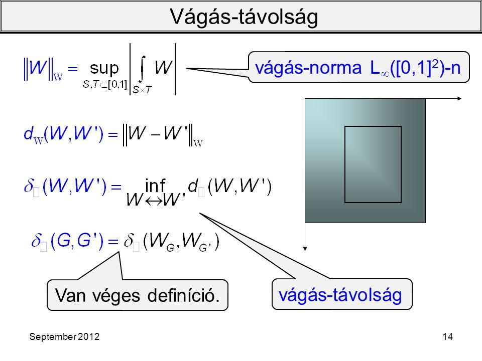 September 201214 Van véges definíció. Vágás-távolság vágás-norma L  ([0,1] 2 )-n vágás-távolság