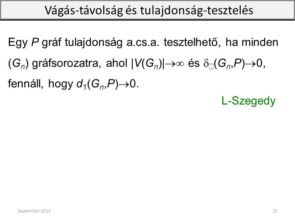 Egy P gráf tulajdonság a.cs.a. tesztelhető, ha minden (G n ) gráfsorozatra, ahol |V(G n )|  és   (G n,P)  0, fennáll, hogy d 1 (G n,P)  0. Vágás
