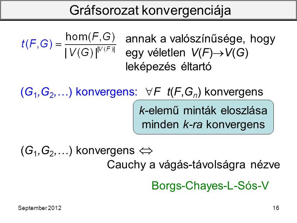September 201216 k-elemű minták eloszlása minden k-ra konvergens annak a valószínűsége, hogy egy véletlen V(F)  V(G) leképezés éltartó (G 1,G 2,…) konvergens:  F t(F,G n ) konvergens Gráfsorozat konvergenciája (G 1,G 2,…) konvergens  Cauchy a vágás-távolságra nézve Borgs-Chayes-L-Sós-V