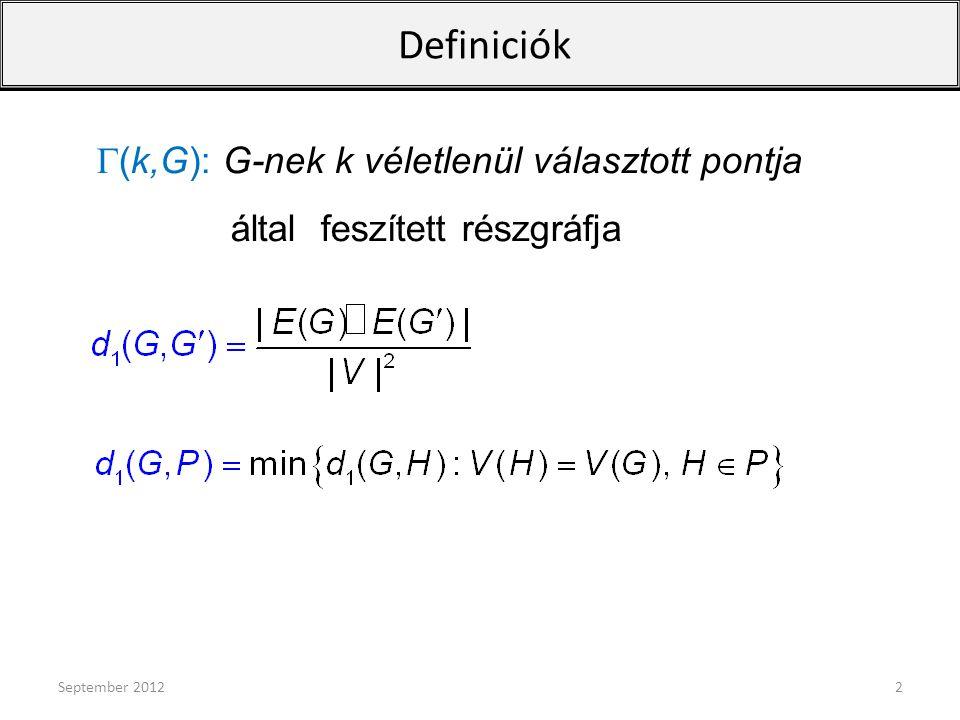 P tesztelhető: létezik olyan P' teszt-tulajdonság, hogy (a)minden G ∈ P gráfra és minden k ≥ 1-re G(k,G) ∈ P′ valószínűsége ≥2/3, és (b) minden ε > 0 –hoz van olyan k 0 ≥ 1 hogy minden olyan G gráfra, melyre d 1 (G,P) > ε, és minden k ≥ k 0 -ra G(k,G) ∈ P′ valószínűsége legfeljebb 1/3.