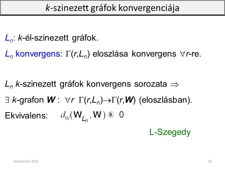 L n : k-él-szinezett gráfok. L n konvergens: G(r,L n ) eloszlása konvergens  r-re. k-szinezett gráfok konvergenciája September 201221 L n k-szinezett