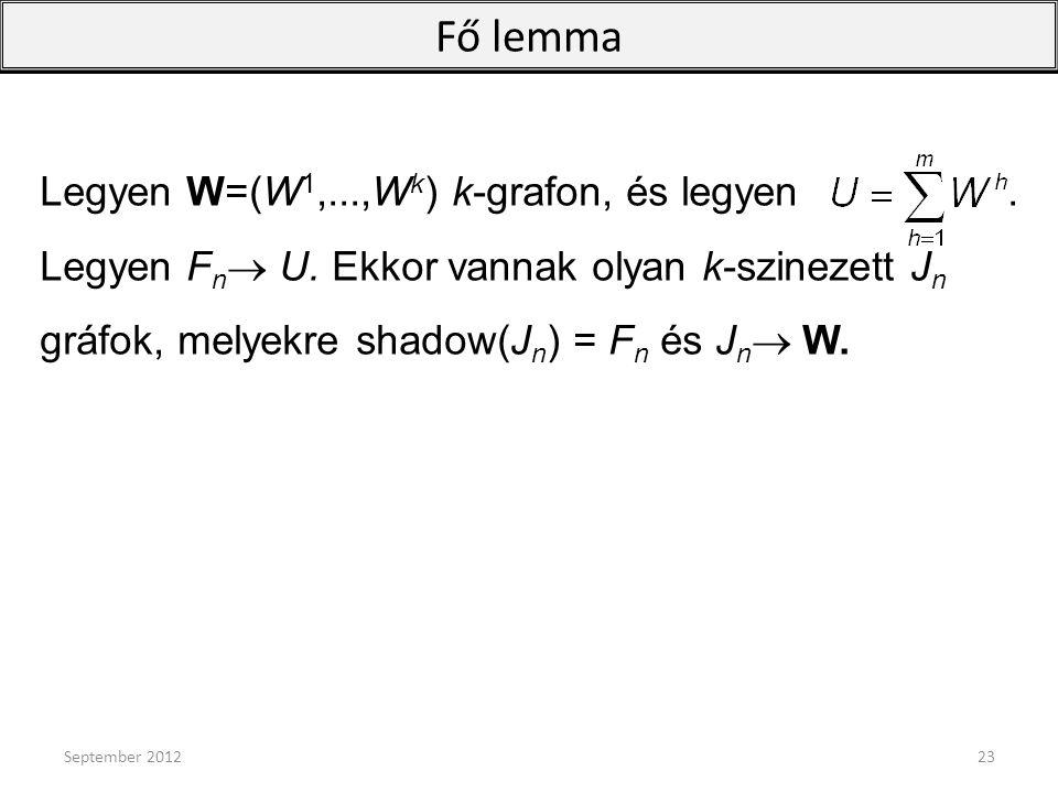 Legyen W=(W 1,...,W k ) k-grafon, és legyen. Legyen F n  U. Ekkor vannak olyan k-szinezett J n gráfok, melyekre shadow(J n ) = F n és J n  W. Fő lem