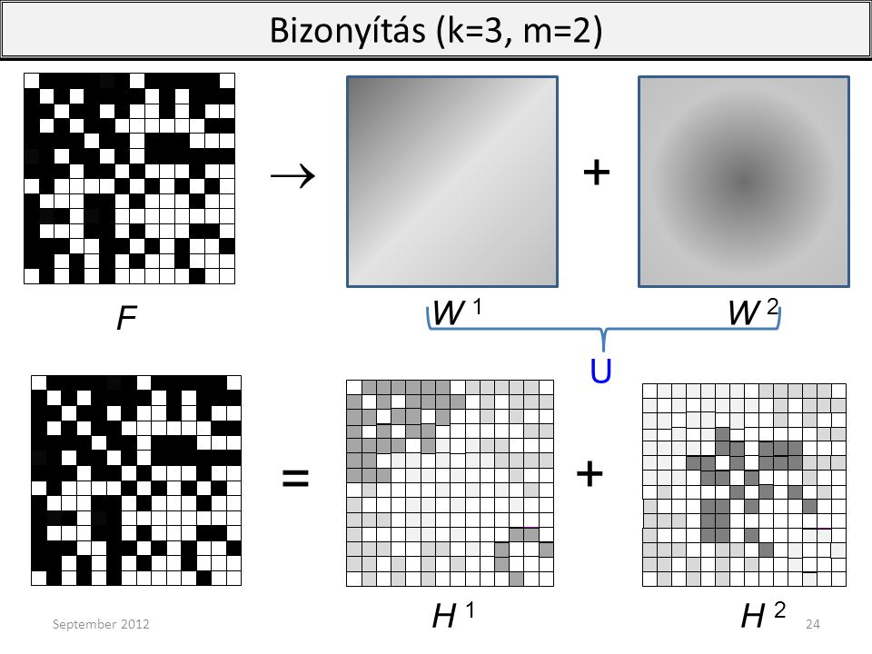 September 201224 +  F Bizonyítás (k=3, m=2) W 1 W 2 + = H 1 H 2 U