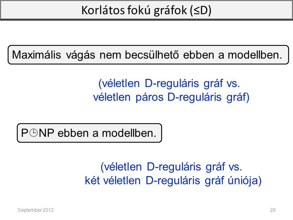 September 201229 Maximális vágás nem becsülhető ebben a modellben. (véletlen D-reguláris gráf vs. véletlen páros D-reguláris gráf) P  NP ebben a mode
