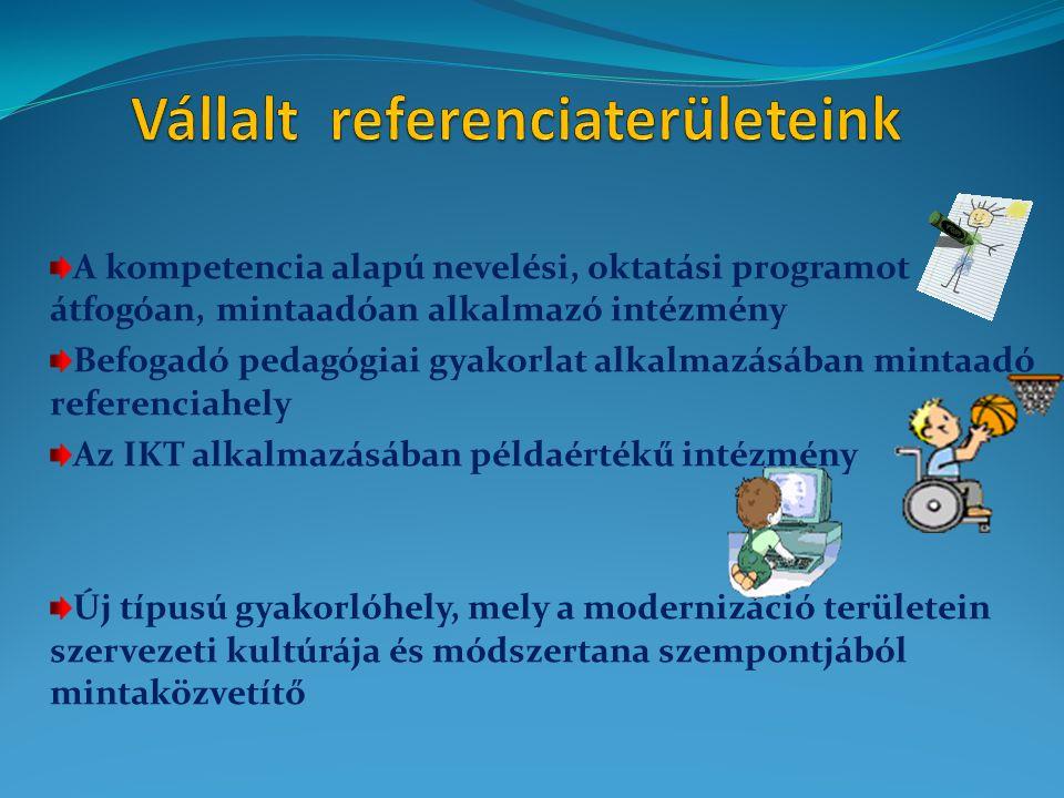 A kompetencia alapú nevelési, oktatási programot átfogóan, mintaadóan alkalmazó intézmény Befogadó pedagógiai gyakorlat alkalmazásában mintaadó referenciahely Az IKT alkalmazásában példaértékű intézmény Új típusú gyakorlóhely, mely a modernizáció területein szervezeti kultúrája és módszertana szempontjából mintaközvetítő