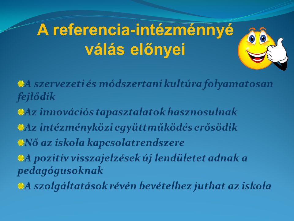A szervezeti és módszertani kultúra folyamatosan fejlődik Az innovációs tapasztalatok hasznosulnak Az intézményközi együttműködés erősödik Nő az iskola kapcsolatrendszere A pozitív visszajelzések új lendületet adnak a pedagógusoknak A szolgáltatások révén bevételhez juthat az iskola A referencia-intézménnyé válás előnyei