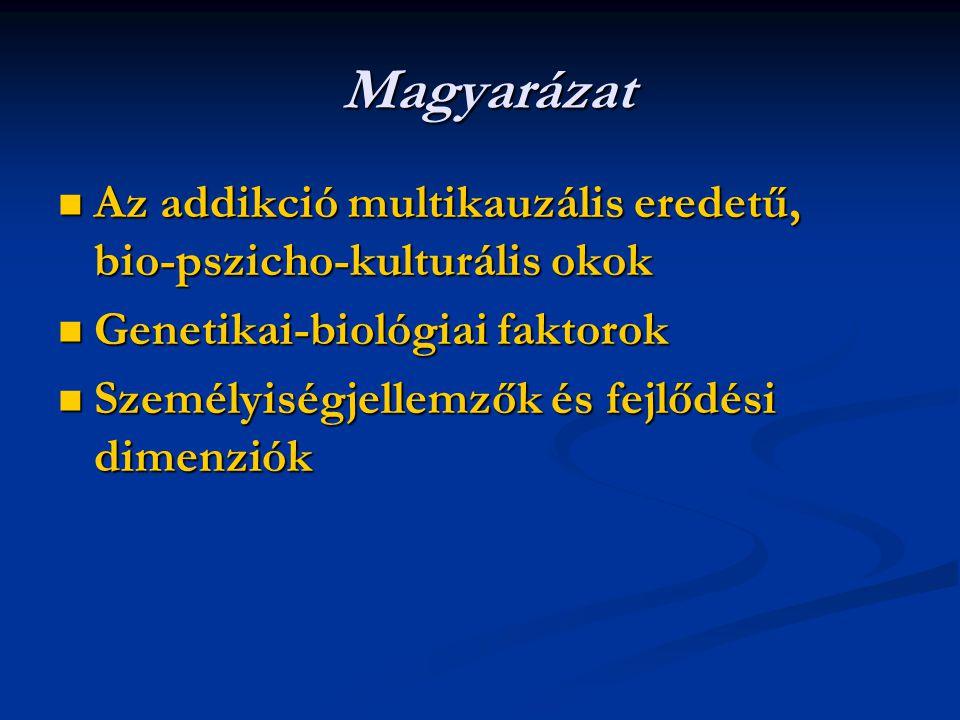 Magyarázat Magyarázat Az addikció multikauzális eredetű, bio-pszicho-kulturális okok Az addikció multikauzális eredetű, bio-pszicho-kulturális okok Genetikai-biológiai faktorok Genetikai-biológiai faktorok Személyiségjellemzők és fejlődési dimenziók Személyiségjellemzők és fejlődési dimenziók