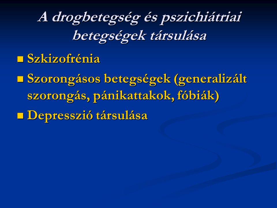 A drogbetegség és pszichiátriai betegségek társulása Szkizofrénia Szkizofrénia Szorongásos betegségek (generalizált szorongás, pánikattakok, fóbiák) Szorongásos betegségek (generalizált szorongás, pánikattakok, fóbiák) Depresszió társulása Depresszió társulása