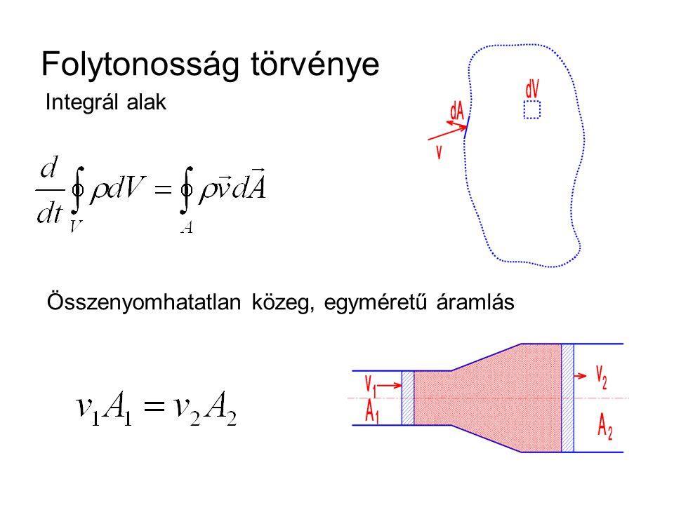 Folytonosság törvénye Integrál alak Összenyomhatatlan közeg, egyméretű áramlás