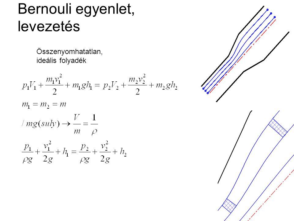 Bernouli egyenlet, levezetés Összenyomhatatlan, ideális folyadék