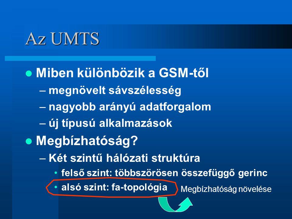 Az UMTS Miben különbözik a GSM-től –megnövelt sávszélesség –nagyobb arányú adatforgalom –új típusú alkalmazások Megbízhatóság.