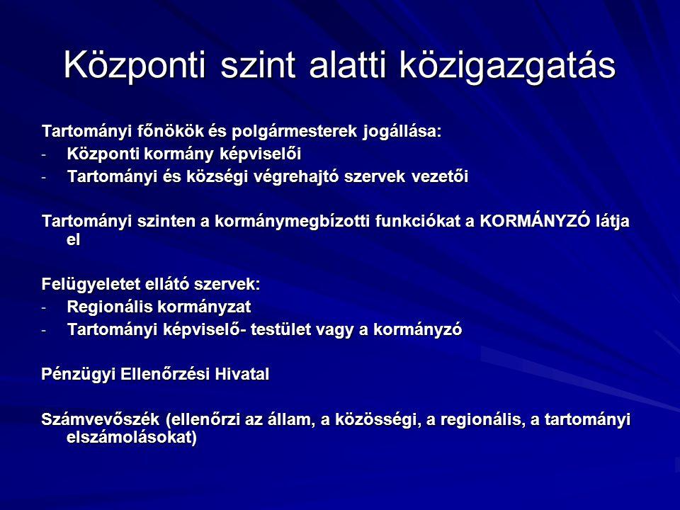 Központi szint alatti közigazgatás Tartományi főnökök és polgármesterek jogállása: - Központi kormány képviselői - Tartományi és községi végrehajtó sz