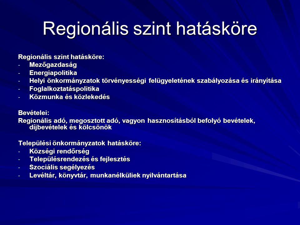 Regionális szint hatásköre Regionális szint hatásköre: - Mezőgazdaság - Energiapolitika - Helyi önkormányzatok törvényességi felügyeletének szabályozá