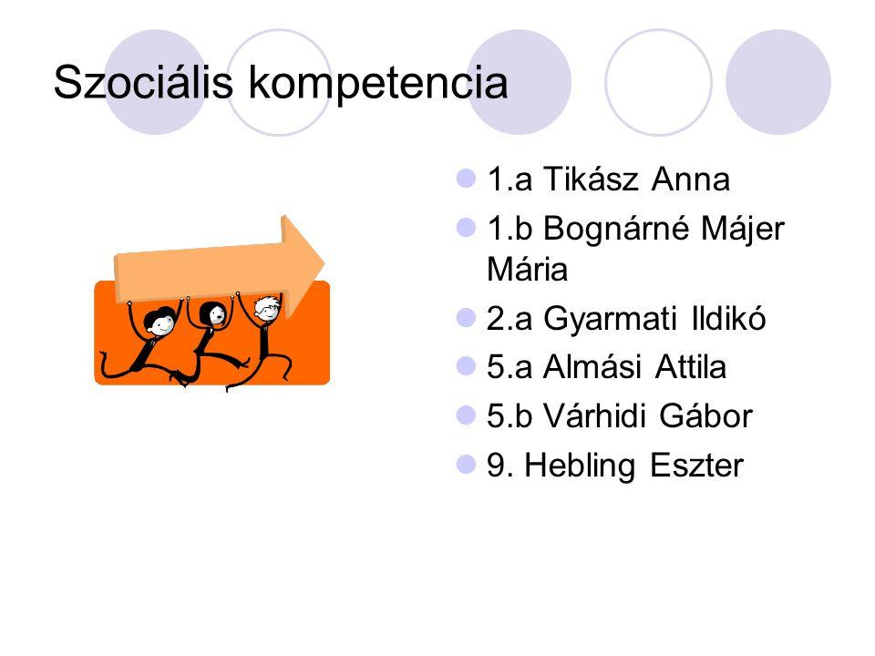 Szociális kompetencia 1.a Tikász Anna 1.b Bognárné Májer Mária 2.a Gyarmati Ildikó 5.a Almási Attila 5.b Várhidi Gábor 9. Hebling Eszter