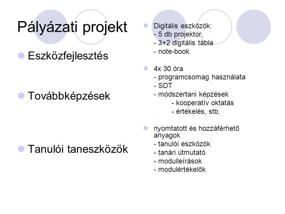 Pályázati projekt Eszközfejlesztés Továbbképzések Tanulói taneszközök Digitális eszközök: - 5 db projektor, - 3+2 digitális tábla - note-book 4x 30 ór