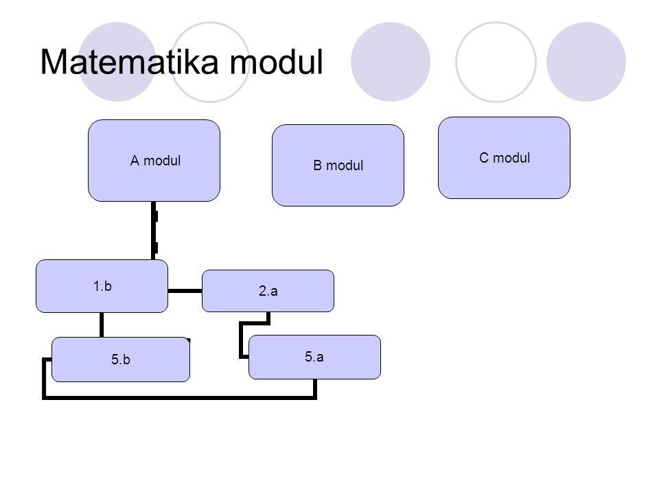 Matematika modul A modul 1.b2.a 5.a 5.b C modul B modul