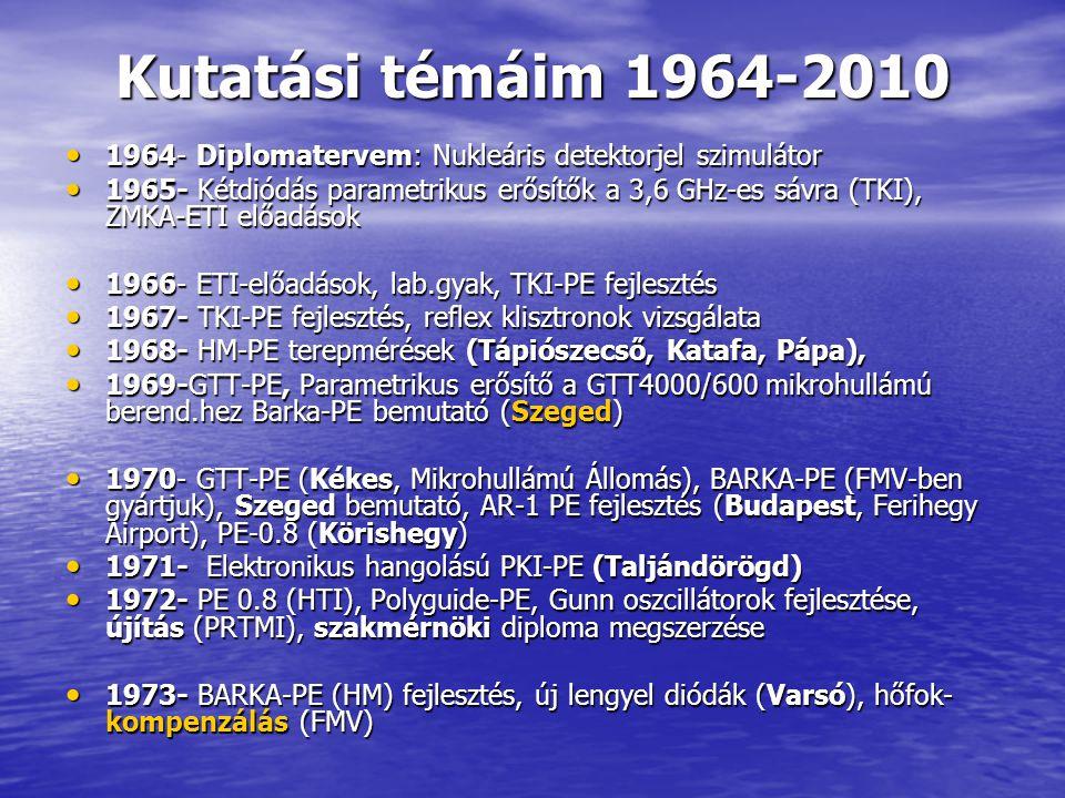 Kutatási témáim 1964-2010 1964- Diplomatervem: Nukleáris detektorjel szimulátor 1964- Diplomatervem: Nukleáris detektorjel szimulátor 1965- Kétdiódás