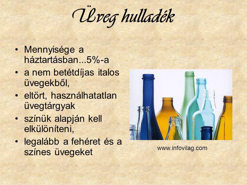 Üveg hulladék Mennyisége a háztartásban...5%-a a nem betétdíjas italos üvegekből, eltört, használhatatlan üvegtárgyak színük alapján kell elkülöníteni