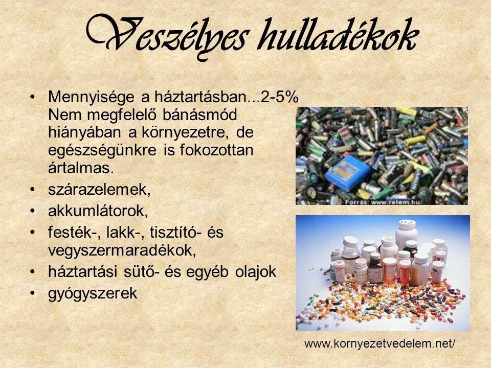 Veszélyes hulladékok Mennyisége a háztartásban...2-5% Nem megfelelő bánásmód hiányában a környezetre, de egészségünkre is fokozottan ártalmas. száraze