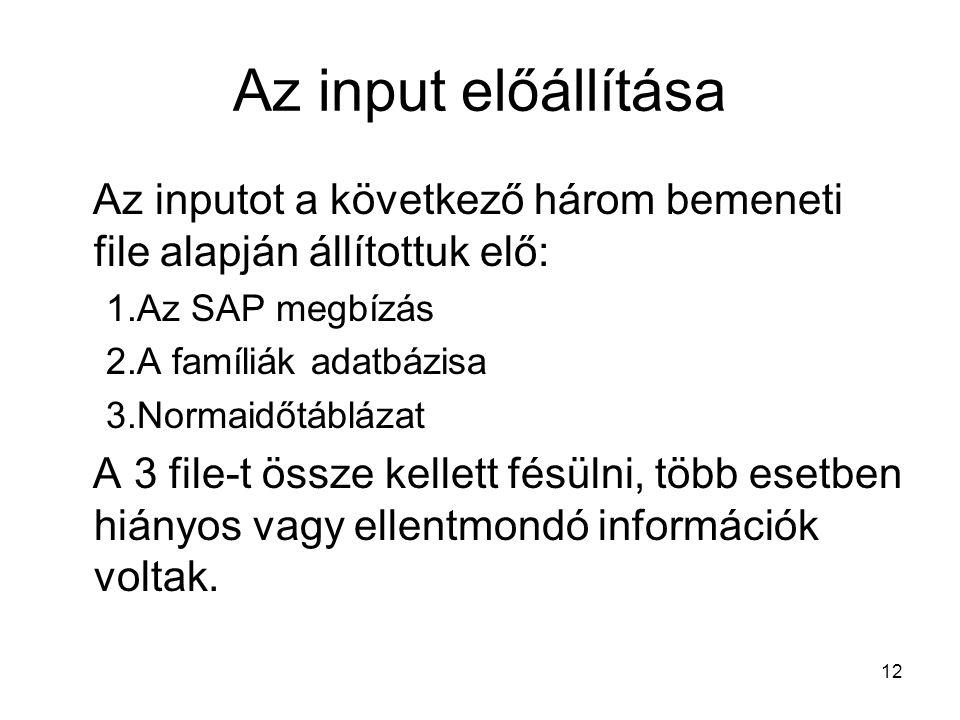 12 Az input előállítása Az inputot a következő három bemeneti file alapján állítottuk elő: 1.Az SAP megbízás 2.A famíliák adatbázisa 3.Normaidőtáblázat A 3 file-t össze kellett fésülni, több esetben hiányos vagy ellentmondó információk voltak.