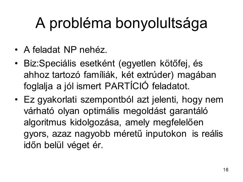 16 A probléma bonyolultsága A feladat NP nehéz.