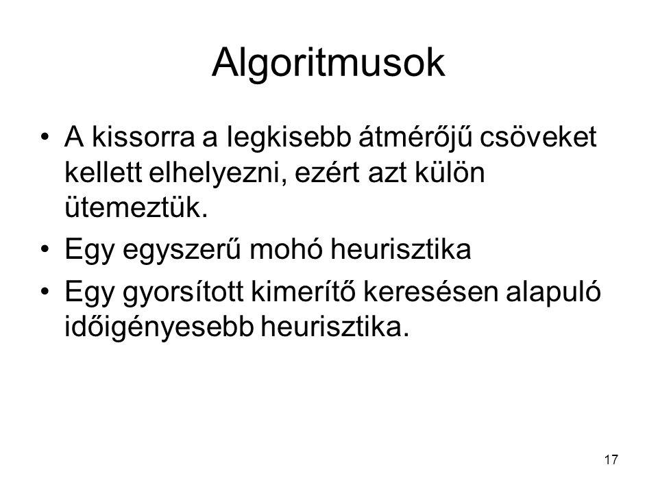 18 Részalgoritmus Hibás A részalgoritmus inputja egy F: família, és egy E extrúder.
