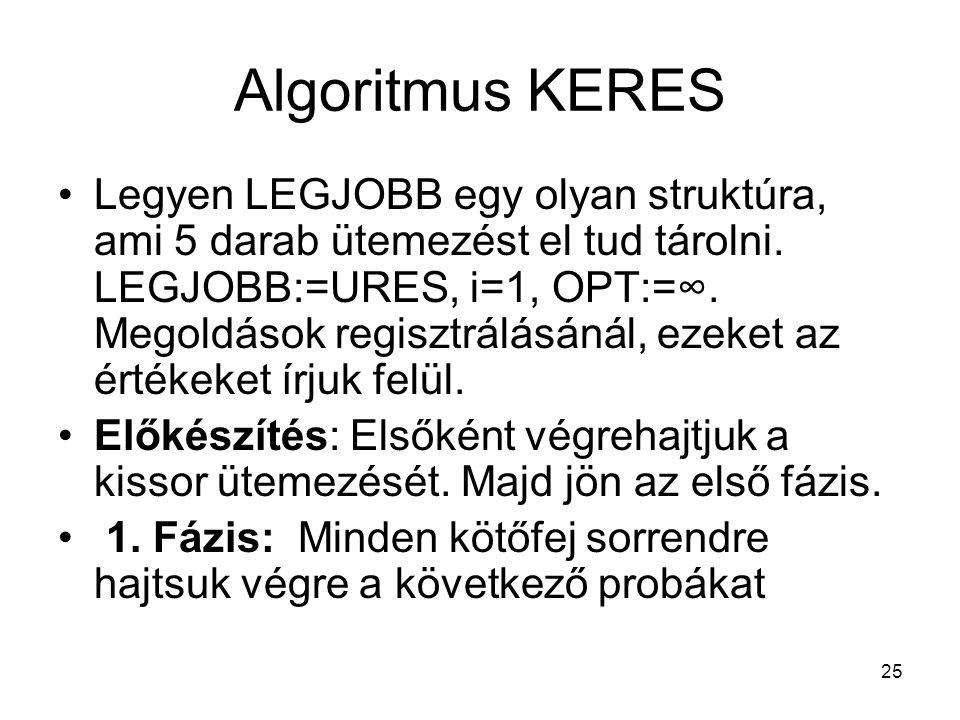25 Algoritmus KERES Legyen LEGJOBB egy olyan struktúra, ami 5 darab ütemezést el tud tárolni.