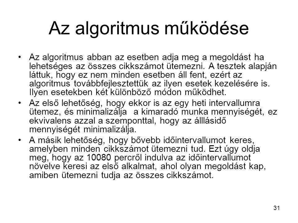 31 Az algoritmus működése Az algoritmus abban az esetben adja meg a megoldást ha lehetséges az összes cikkszámot ütemezni.