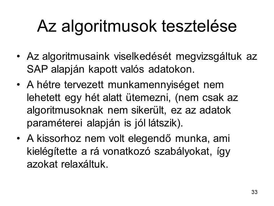 33 Az algoritmusok tesztelése Az algoritmusaink viselkedését megvizsgáltuk az SAP alapján kapott valós adatokon.