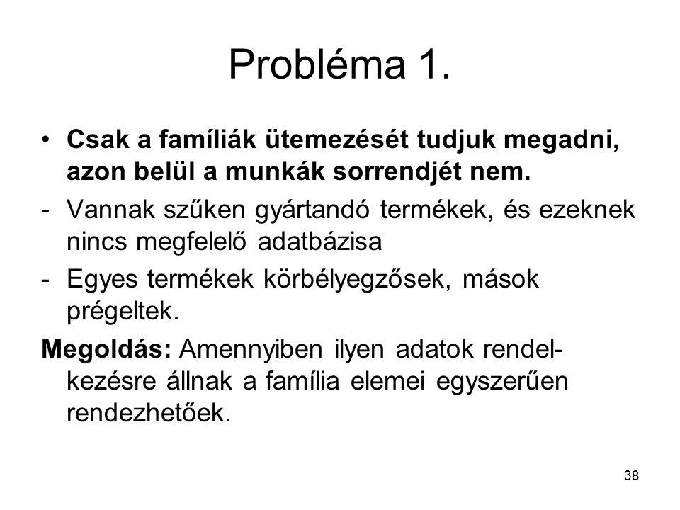 38 Probléma 1. Csak a famíliák ütemezését tudjuk megadni, azon belül a munkák sorrendjét nem.