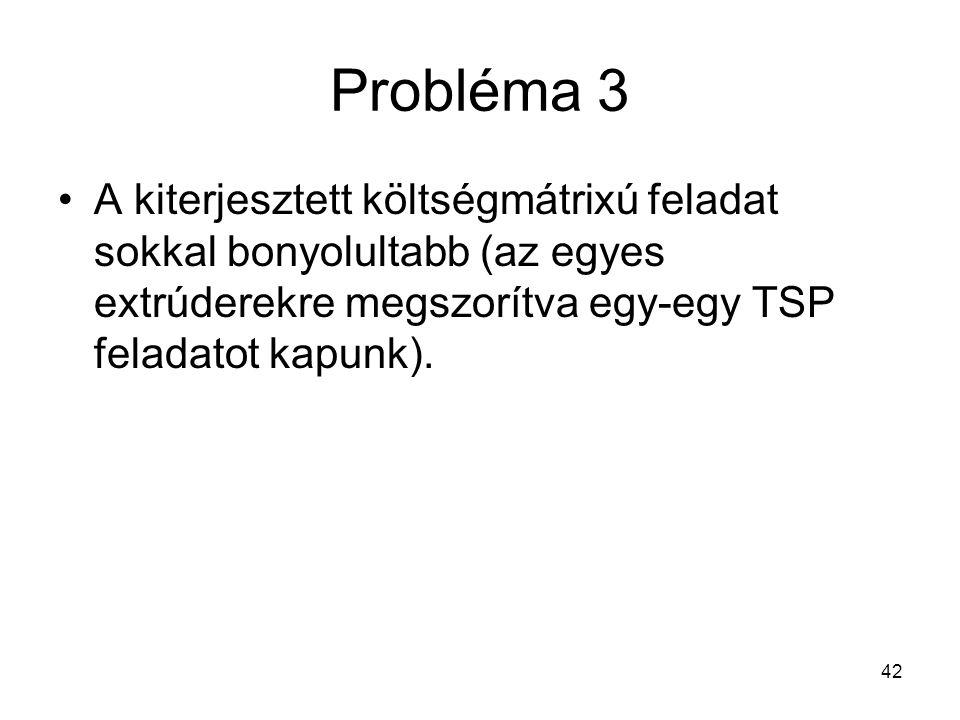 42 Probléma 3 A kiterjesztett költségmátrixú feladat sokkal bonyolultabb (az egyes extrúderekre megszorítva egy-egy TSP feladatot kapunk).