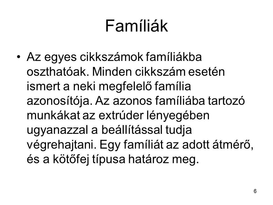 6 Famíliák Az egyes cikkszámok famíliákba oszthatóak.