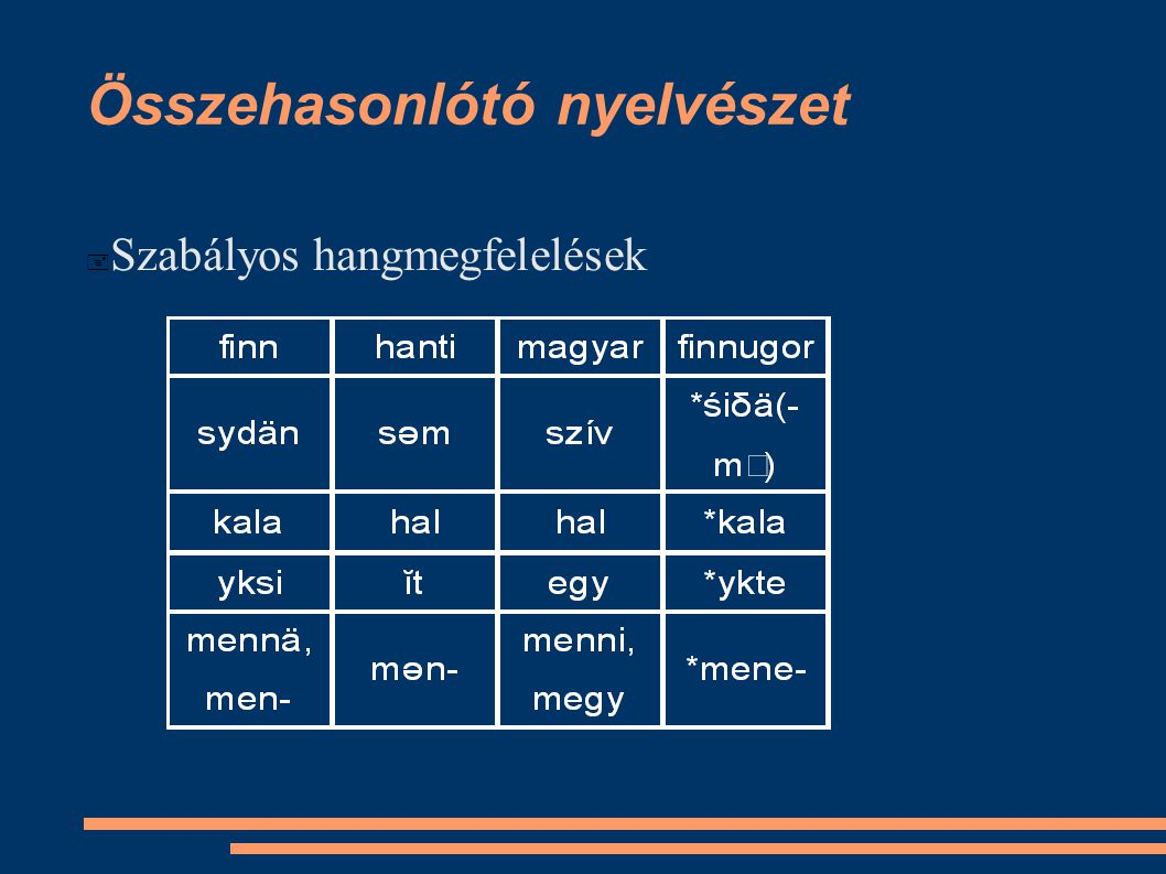 Összehasonlótó nyelvészet  Szabályos hangmegfelelések