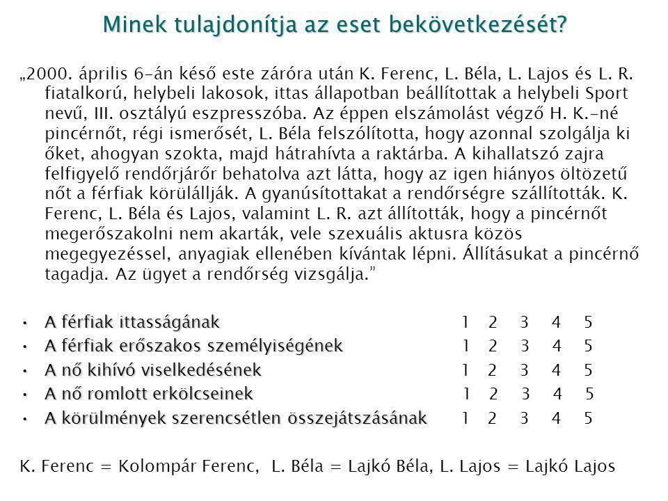 """Minek tulajdonítja az eset bekövetkezését? """"2000. április 6-án késő este záróra után K. Ferenc, L. Béla, L. Lajos és L. R. fiatalkorú, helybeli lakoso"""