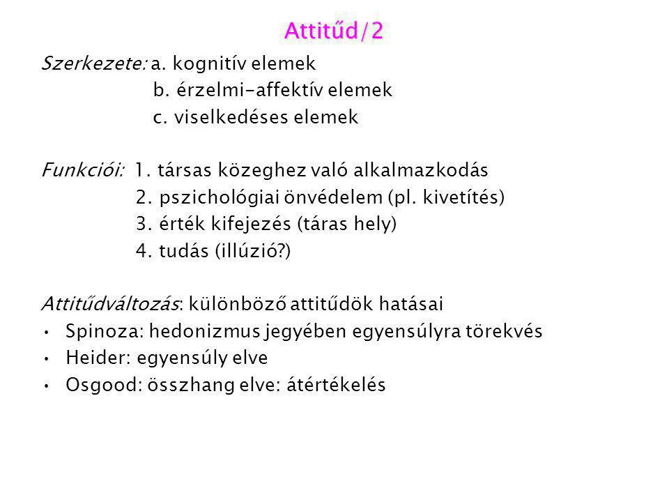 Attitűd/2 Szerkezete: a. kognitív elemek b. érzelmi-affektív elemek c. viselkedéses elemek Funkciói: 1. társas közeghez való alkalmazkodás 2. pszichol