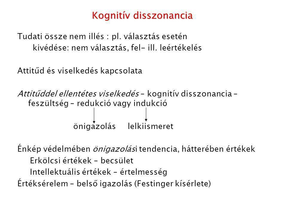 Kognitív disszonancia Tudati össze nem illés : pl.