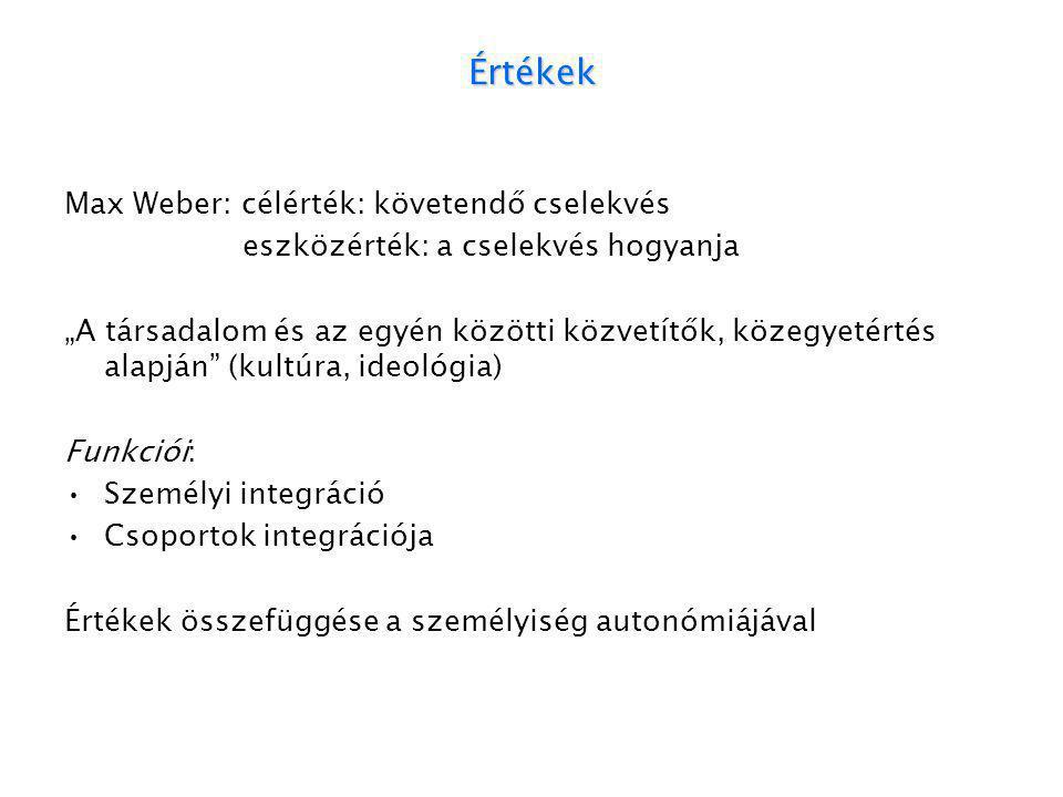 """Értékek Max Weber: célérték: követendő cselekvés eszközérték: a cselekvés hogyanja """"A társadalom és az egyén közötti közvetítők, közegyetértés alapján (kultúra, ideológia) Funkciói: Személyi integráció Csoportok integrációja Értékek összefüggése a személyiség autonómiájával"""