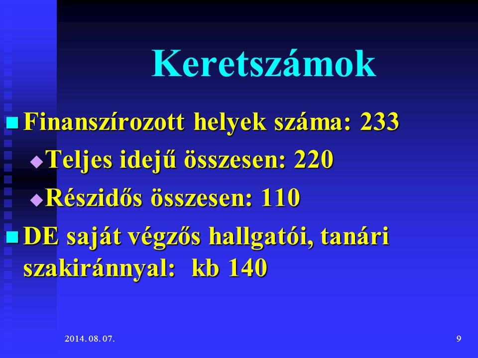 Keretszámok Finanszírozott helyek száma: 233 Finanszírozott helyek száma: 233  Teljes idejű összesen: 220  Részidős összesen: 110 DE saját végzős ha