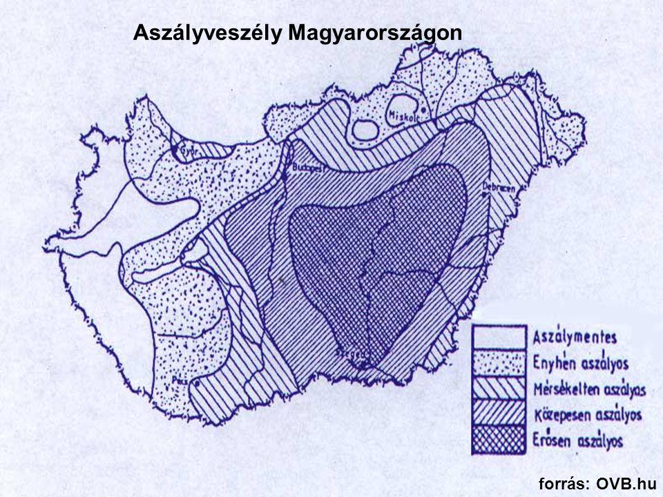 Aszályveszély Magyarországon forrás: OVB.hu