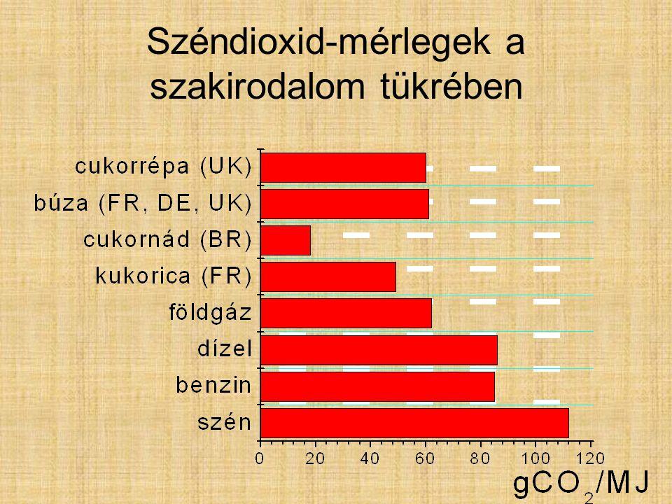 Árpatermesztés Magyarországon és Európa vezető termelőinél