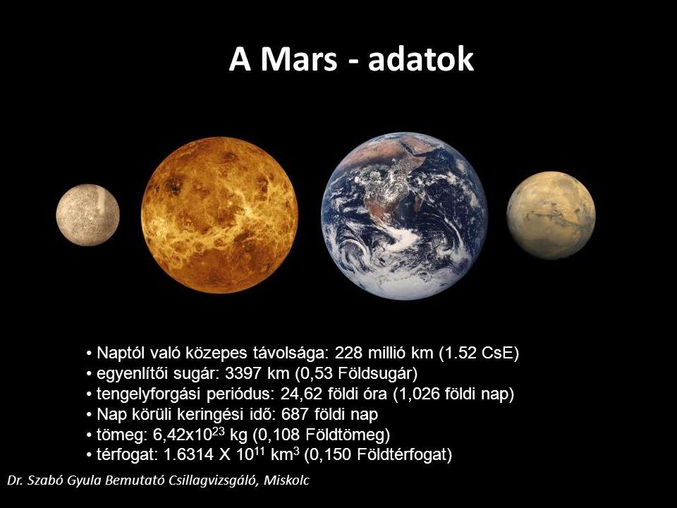 Marskutatás 1965.Mariner-4 1971. Marsz-3 1971. Mariner-9 Dr.