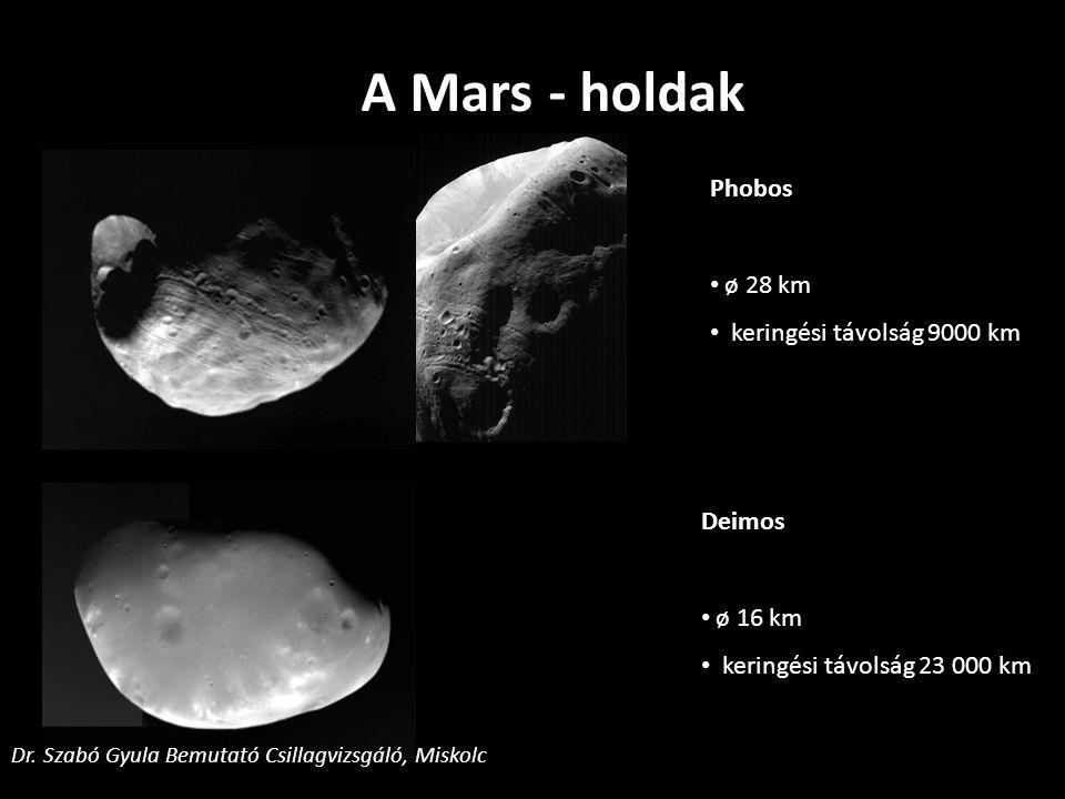 szén-dioxid (95%), nitrogén, argon, oxigén, vízpára nincs ózonréteg ritka légkör, alacsony légnyomás átlagos középhőmérséklet 0  C és -100  C között kismértékű üvegházhatás A Mars - légkör Dr.