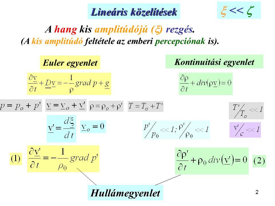 Lineáris közelítések  <<  A hang kis amplitúdójú (  ) rezgés. (A kis amplitúdó feltétele az emberi percepciónak is). Euler egyenlet Kontinuitási eg
