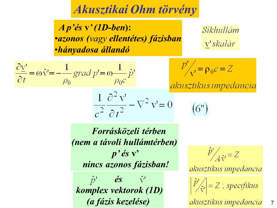 A p'és v' (1D-ben): azonos (vagy ellentétes) fázisban hányadosa állandó Akusztikai Ohm törvény Forrásközeli térben (nem a távoli hullámtérben) p' és v