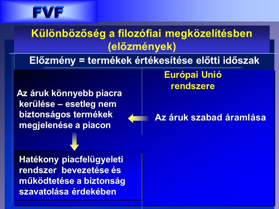 Különbözőség a filozófiai megközelítésben (előzmények) FVF Előzmény = termékek értékesítése előtti időszak Korábbi magyar rendszer Forgalomba hozatal
