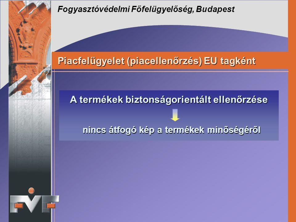 Fogyasztóvédelmi Főfelügyelőség, Budapest A termékek biztonságorientált ellenőrzése nincs átfogó kép a termékek minőségéről nincs átfogó kép a terméke
