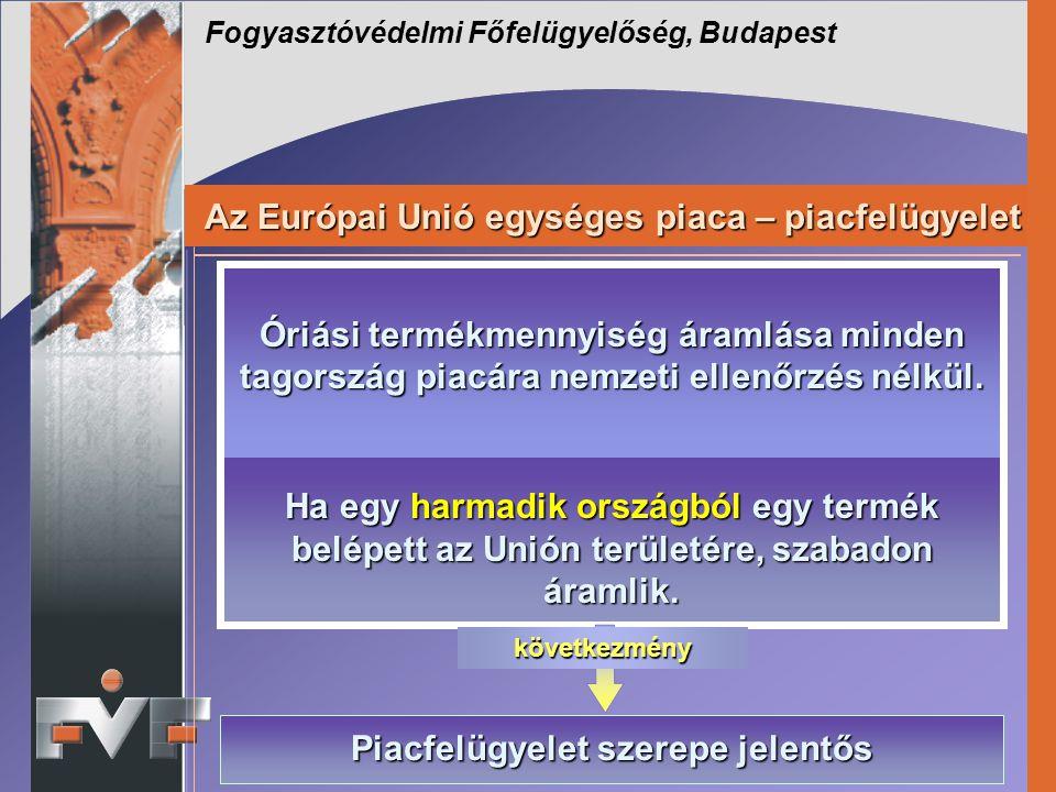 Az Európai Unió egységes piaca – piacfelügyelet Az Európai Unió egységes piaca – piacfelügyelet Fogyasztóvédelmi Főfelügyelőség, Budapest Ha egy termé
